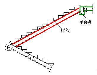三角梁结构图纸