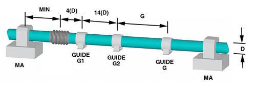 导向支架结构图