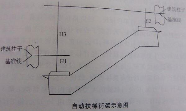 吊车调速电阻器接线图
