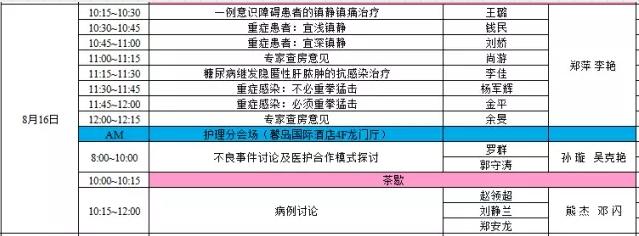 2015年湖北省医学会重症医学分会会议通知