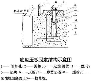 一级建造师建筑工程v要点要点:地脚螺栓位移_建cad图稿图片